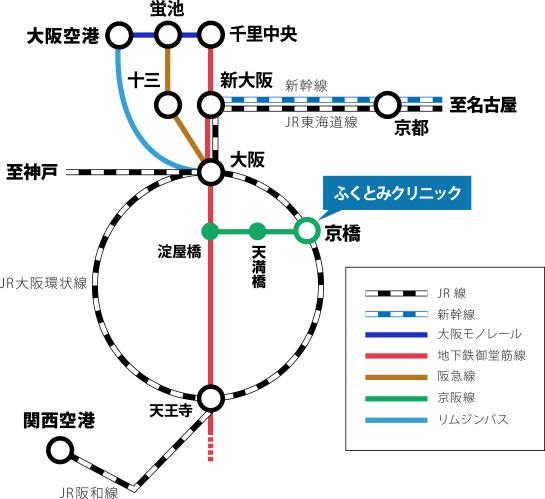 交通経路図
